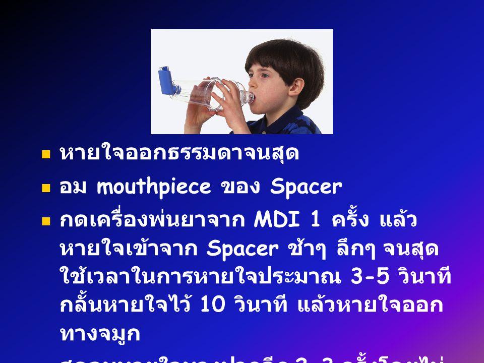 หายใจออกธรรมดาจนสุด อม mouthpiece ของ Spacer.