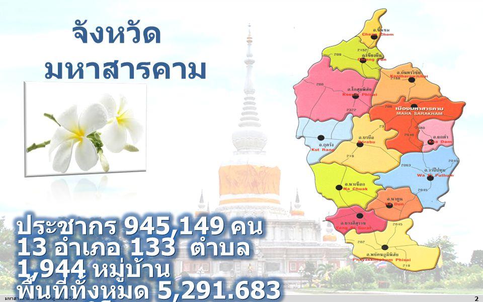 จังหวัดมหาสารคาม ประชากร 945,149 คน 13 อำเภอ 133 ตำบล 1,944 หมู่บ้าน