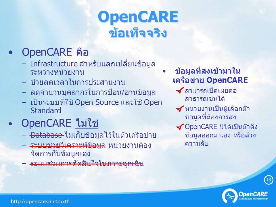 OpenCARE ข้อเท็จจริง OpenCARE คือ OpenCARE ไม่ใช่