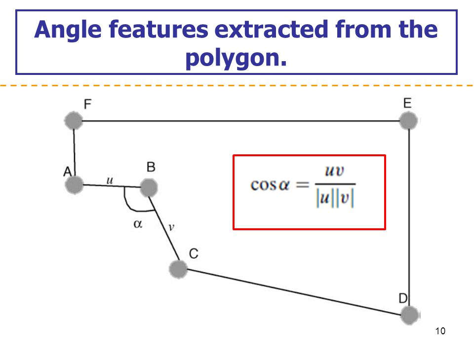 Angle features extracted from the polygon.