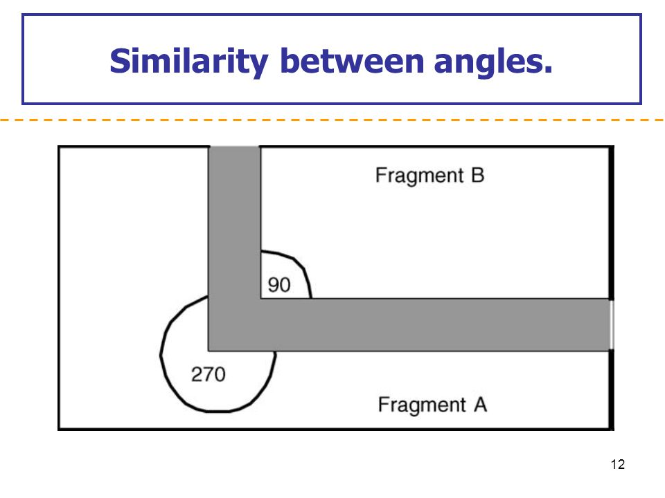 Similarity between angles.