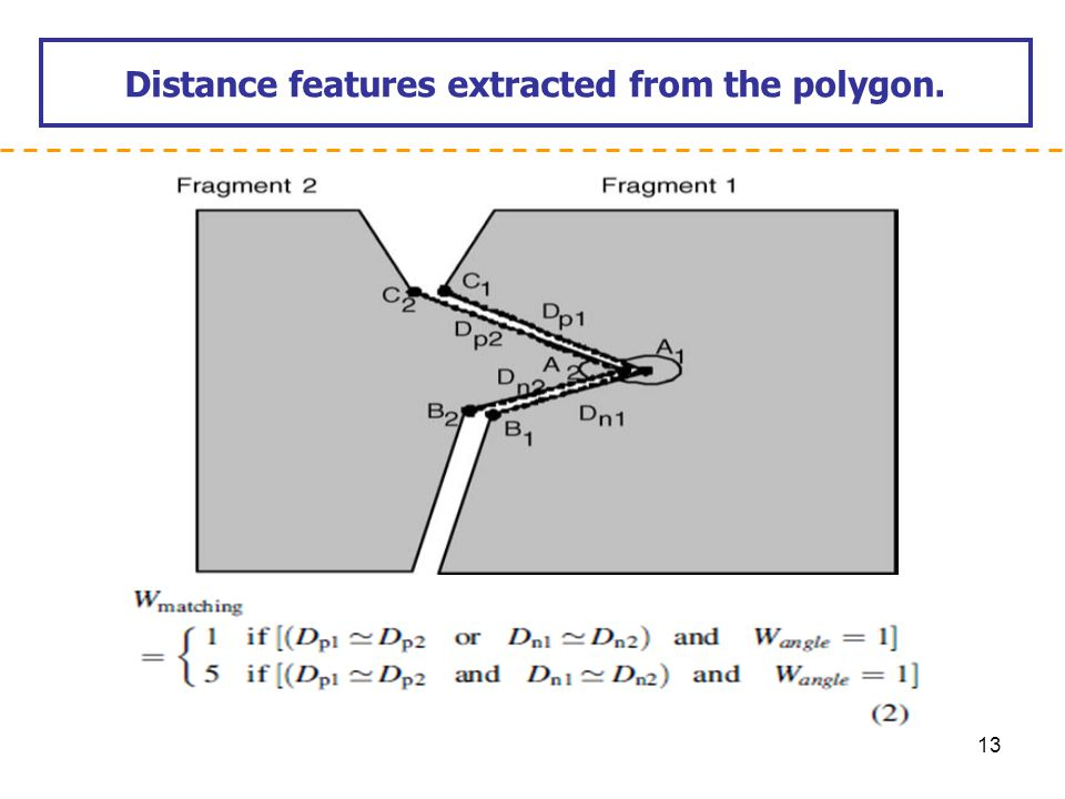 Distance features extracted from the polygon.