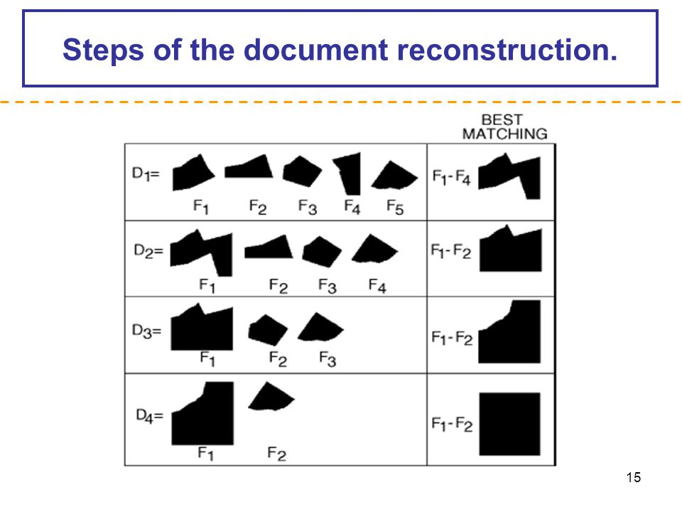 Steps of the document reconstruction.