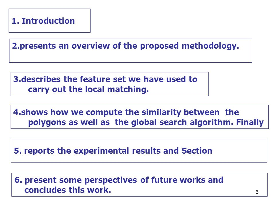 1. Introduction 2.presents an overview of the proposed methodology. 3.describes the feature set we have used to.