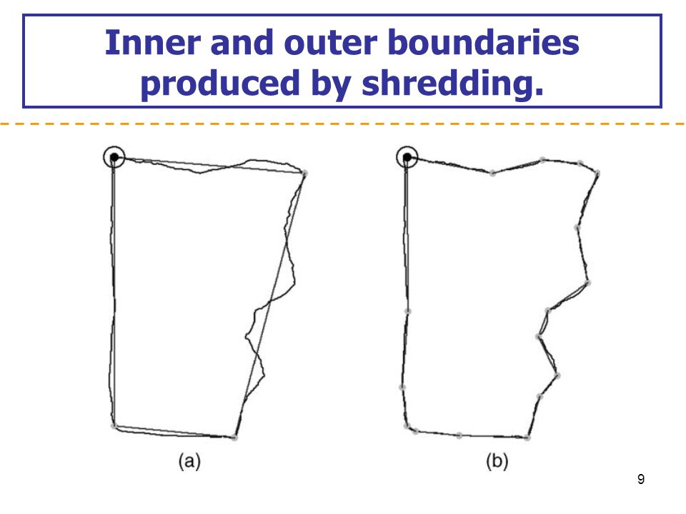 Inner and outer boundaries produced by shredding.
