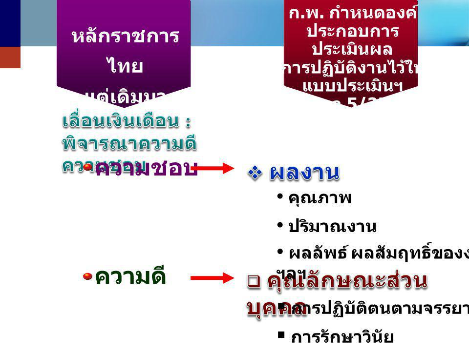 หลักราชการไทย แต่เดิมมา