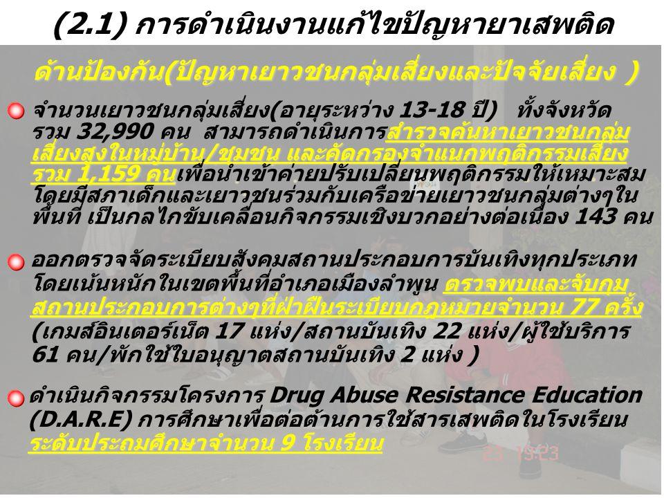 (2.1) การดำเนินงานแก้ไขปัญหายาเสพติด