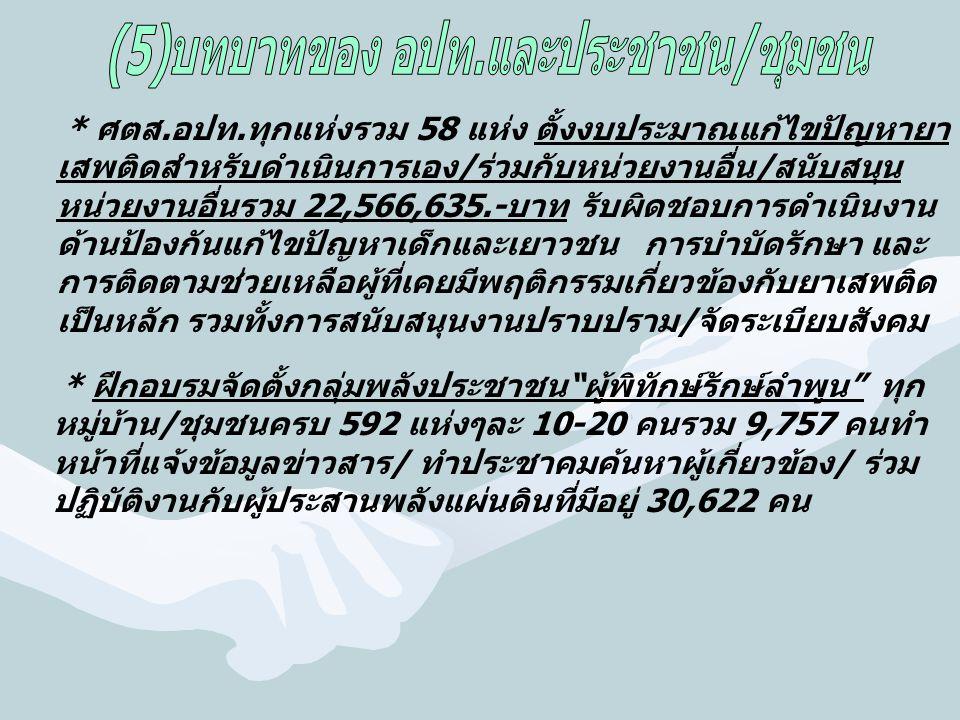 (5)บทบาทของ อปท.และประชาชน/ชุมชน