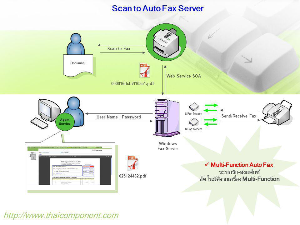  Multi-Function Auto Fax อัตโนมัติจากเครื่อง Multi-Function