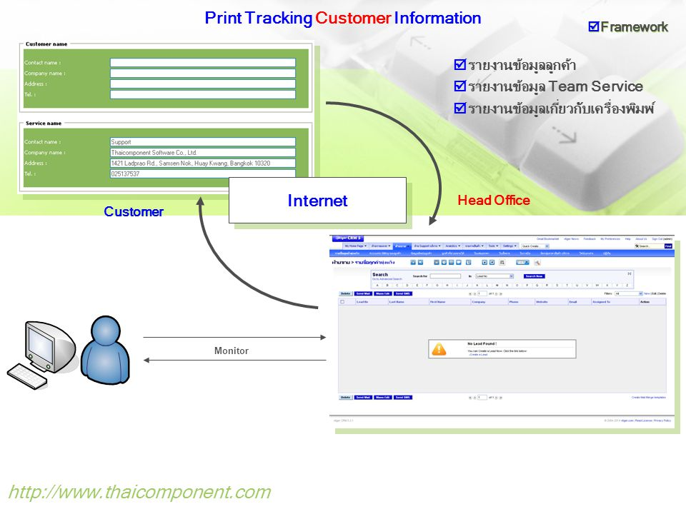 Print Tracking Customer Information