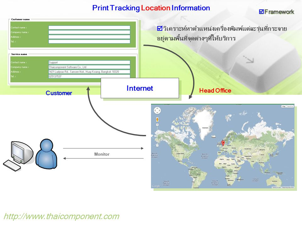 Print Tracking Location Information