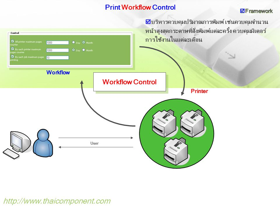Print Workflow Control