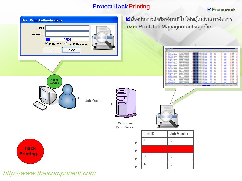 http://www.thaicomponent.com Protect Hack Printing