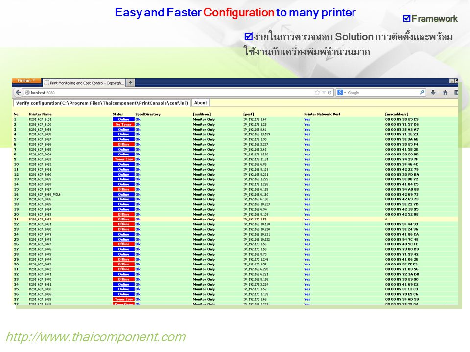 Easy and Faster Configuration to many printer