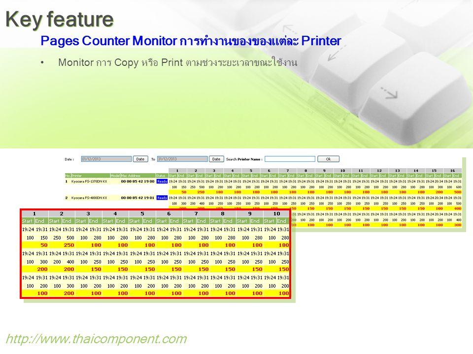 Pages Counter Monitor การทำงานของของแต่ละ Printer