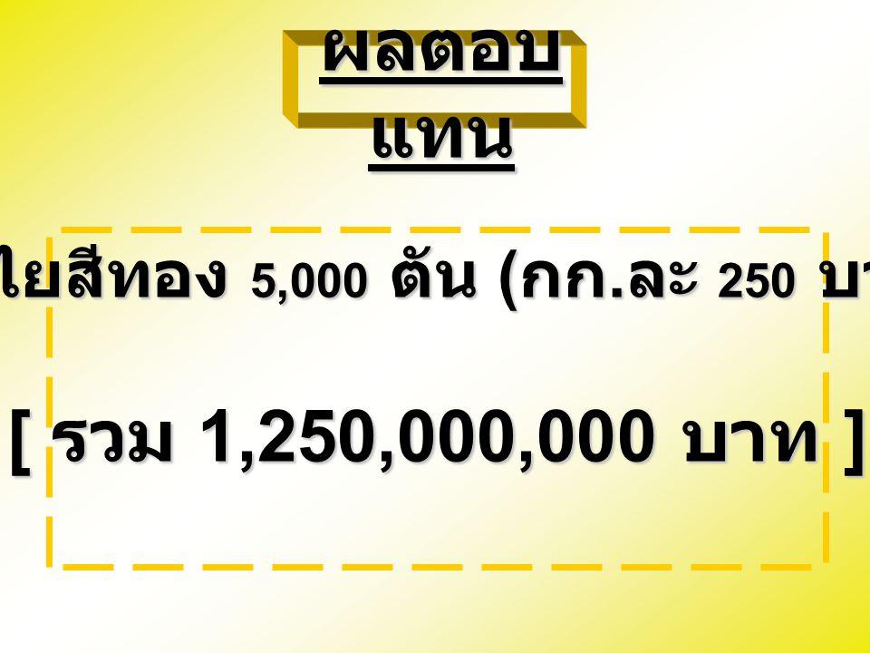 ลำไยสีทอง 5,000 ตัน (กก.ละ 250 บาท)