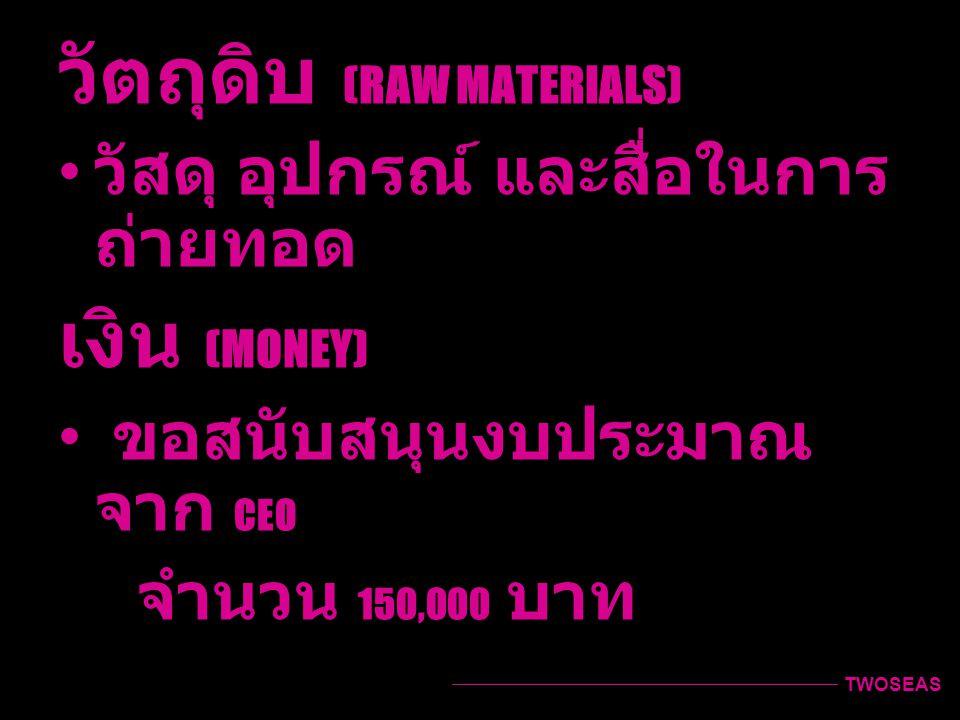 วัตถุดิบ (RAW MATERIALS) เงิน (MONEY)