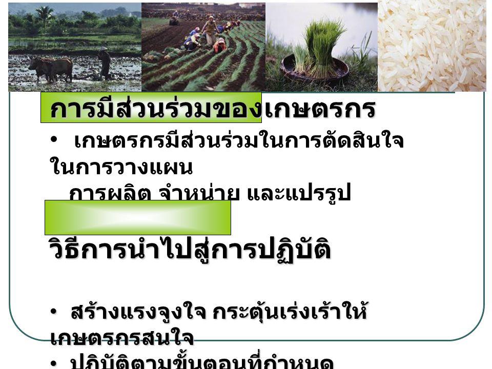 การมีส่วนร่วมของเกษตรกร