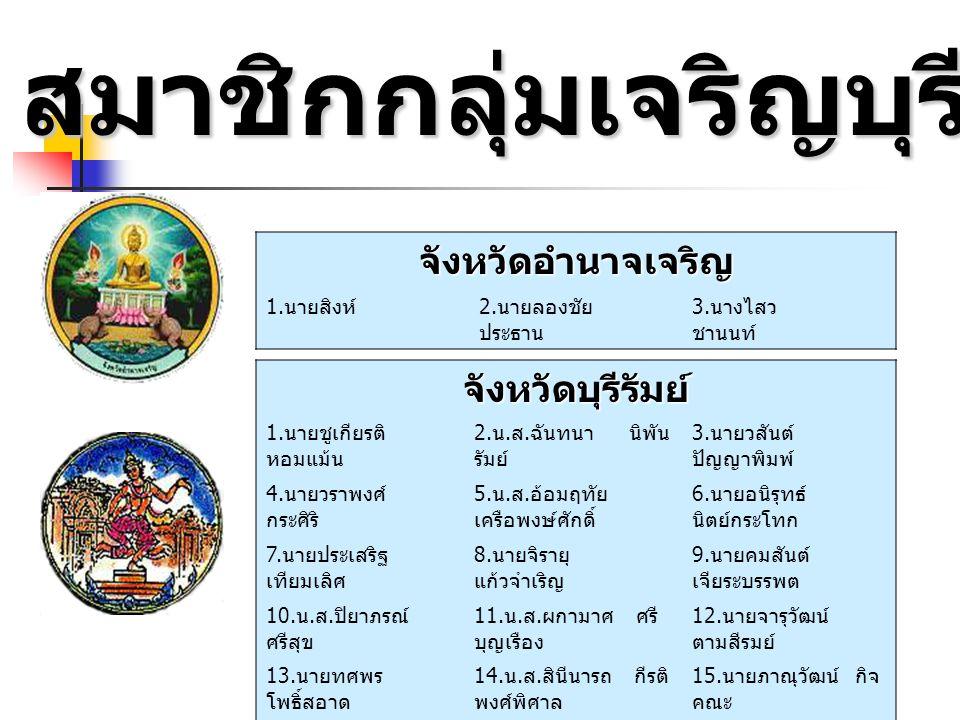 สมาชิกกลุ่มเจริญบุรี