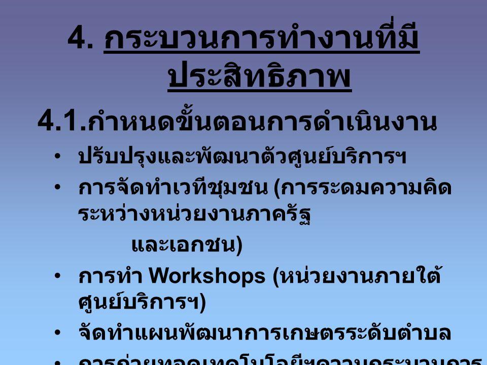 4. กระบวนการทำงานที่มีประสิทธิภาพ