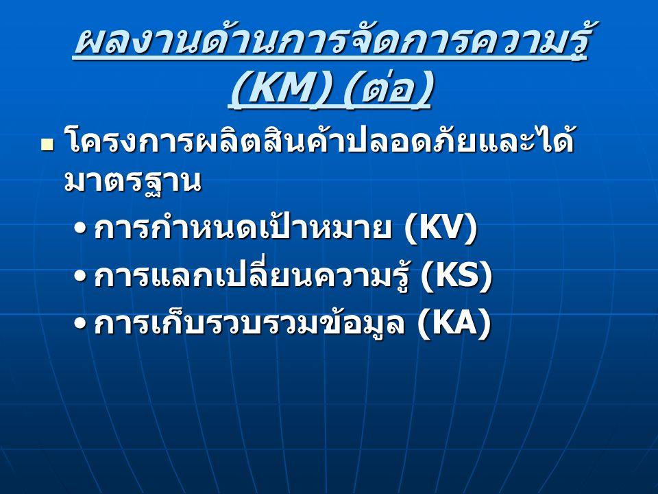 ผลงานด้านการจัดการความรู้ (KM) (ต่อ)