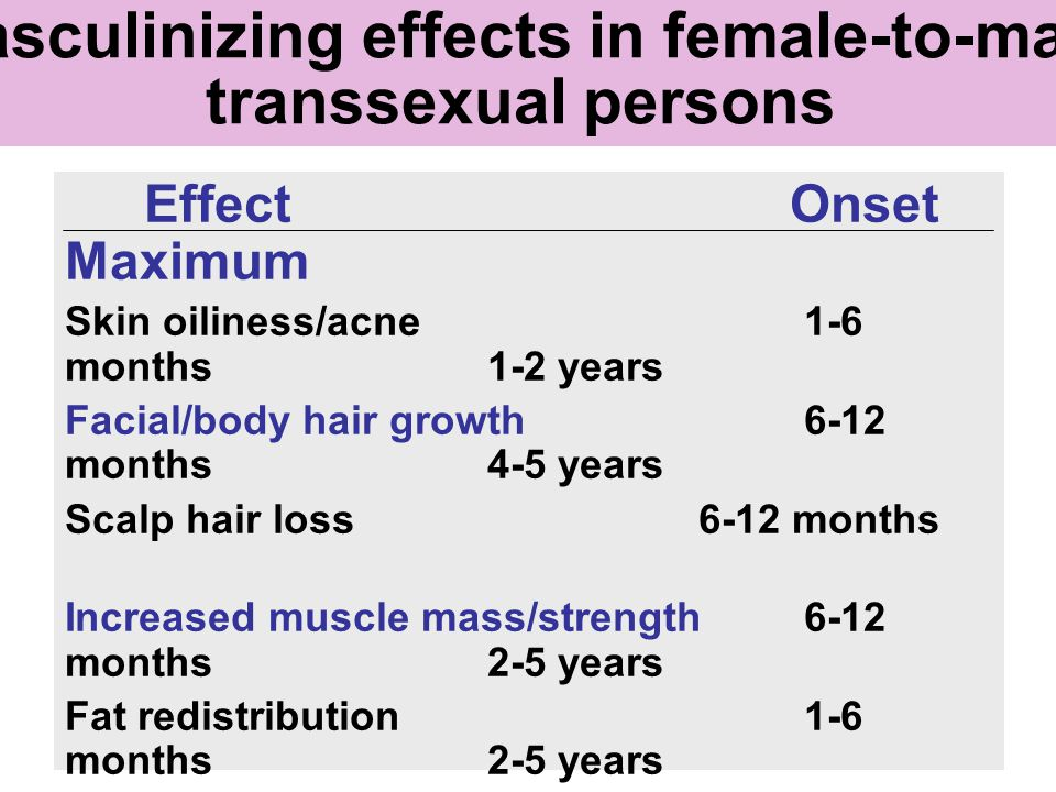 Masculinizing effects in female-to-male