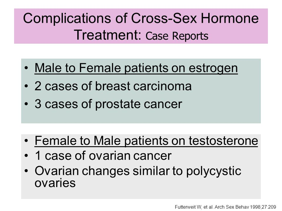 Complications of Cross-Sex Hormone Treatment: Case Reports