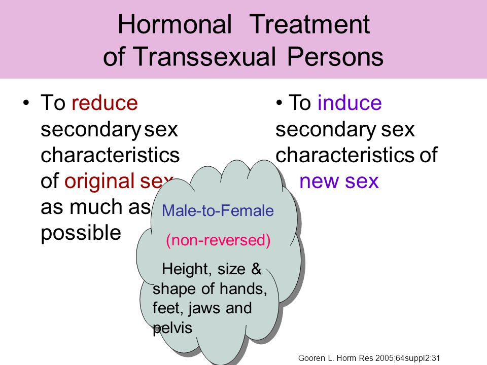 Hormonal Treatment of Transsexual Persons