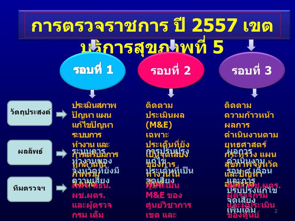 การตรวจราชการ ปี 2557 เขตบริการสุขภาพที่ 5