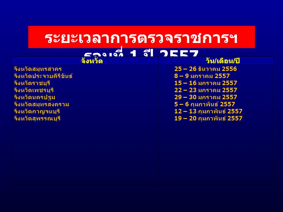 ระยะเวลาการตรวจราชการฯ รอบที่ 1 ปี 2557