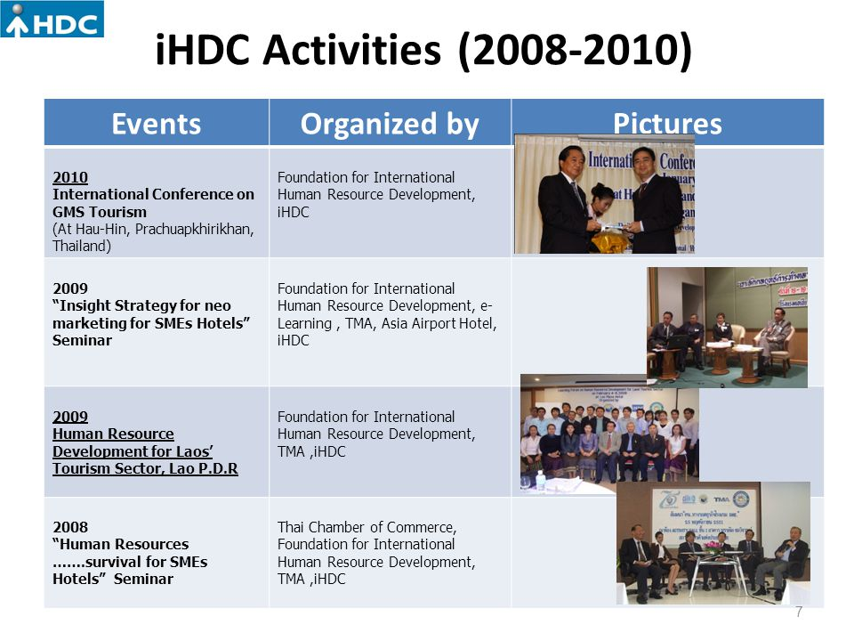 iHDC Activities (2008-2010) Events Organized by Pictures 2010