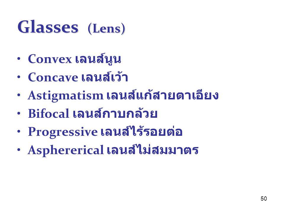 Glasses (Lens) Convex เลนส์นูน Concave เลนส์เว้า