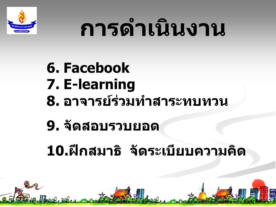การดำเนินงาน 6. Facebook 7. E-learning 8. อาจารย์ร่วมทำสาระทบทวน