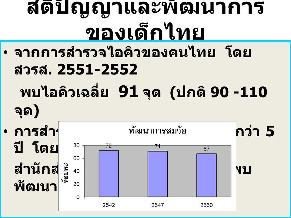สติปัญญาและพัฒนาการของเด็กไทย