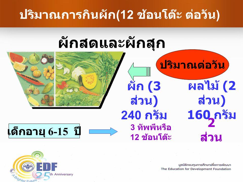 ปริมาณการกินผัก(12 ช้อนโต๊ะ ต่อวัน)