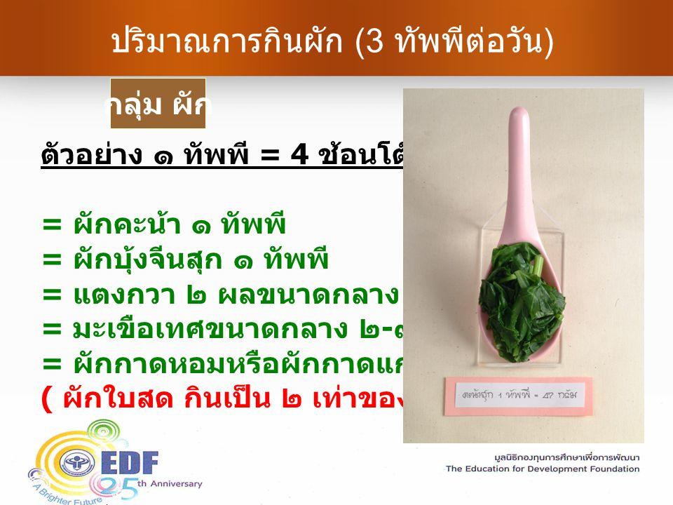 ปริมาณการกินผัก (3 ทัพพีต่อวัน)
