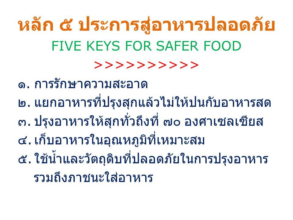 หลัก ๕ ประการสู่อาหารปลอดภัย