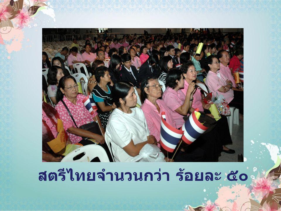 สตรีไทยจำนวนกว่า ร้อยละ ๕๐