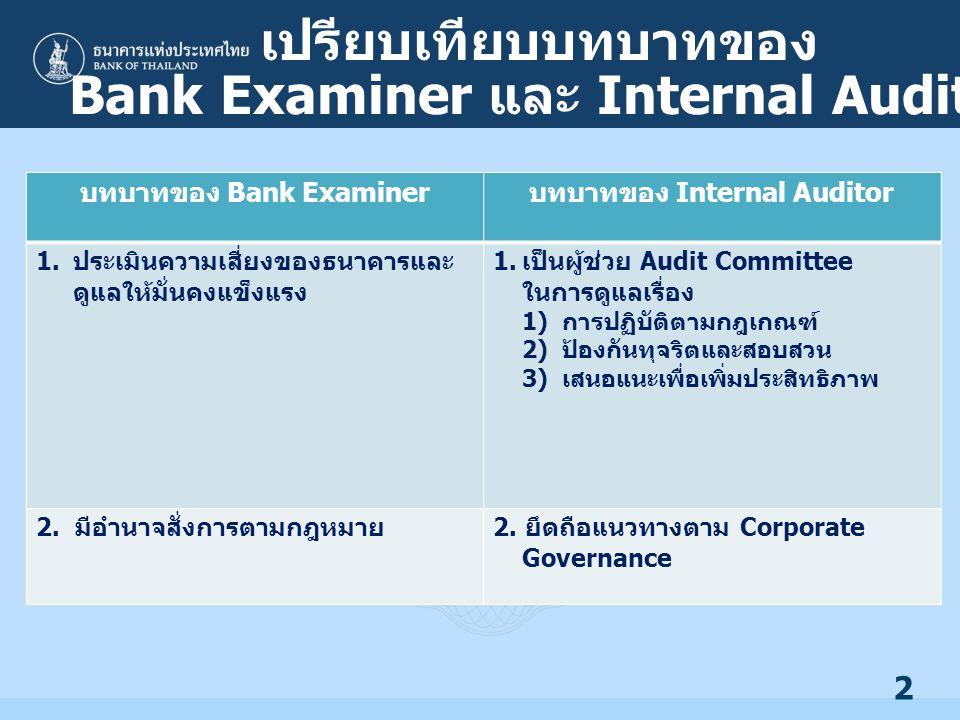 เปรียบเทียบบทบาทของ Bank Examiner และ Internal Auditor