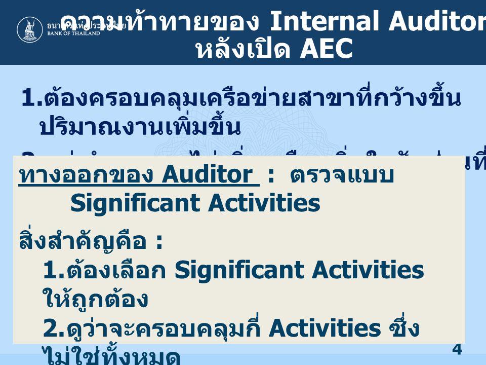 ความท้าทายของ Internal Auditor หลังเปิด AEC