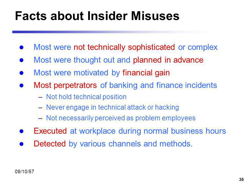 Facts about Insider Misuses