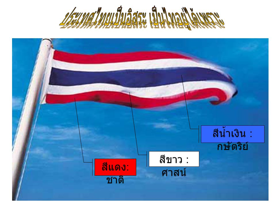 ประเทศไทยเป็นอิสระ เป็นไทอยู่ได้เพราะ