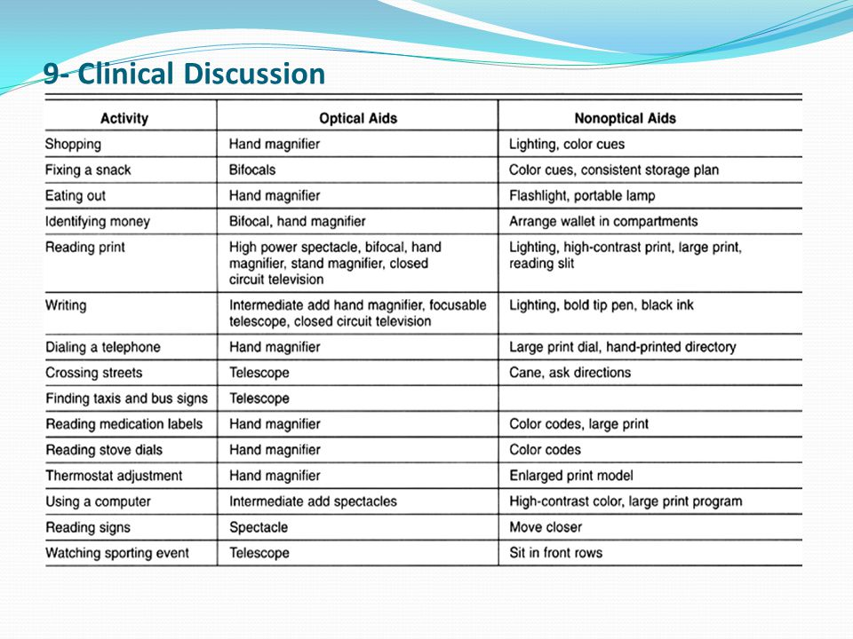 9- Clinical Discussion