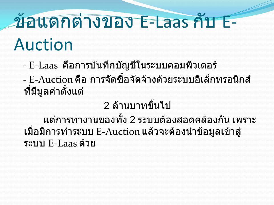 ข้อแตกต่างของ E-Laas กับ E-Auction