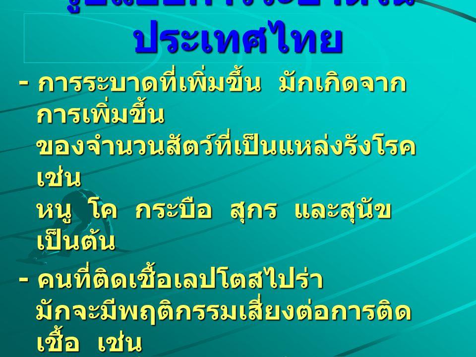 รูปแบบการระบาดในประเทศไทย