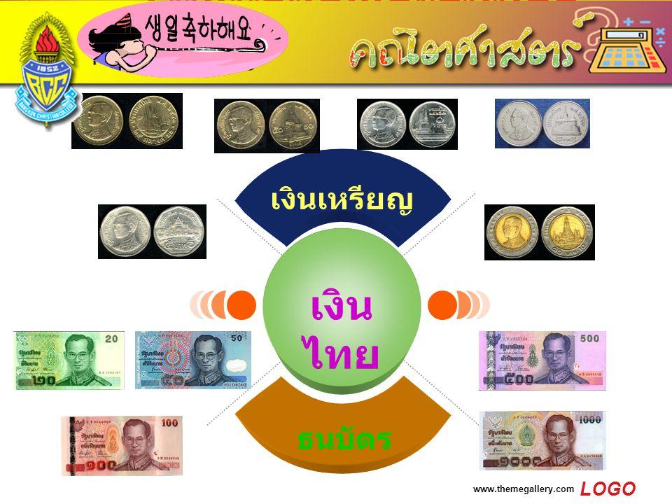 เงินเหรียญและธนบัตรไทย