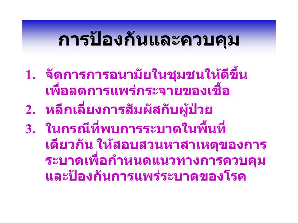 น.ส. รสริน บวรวิริยพันธุ์ 45043627