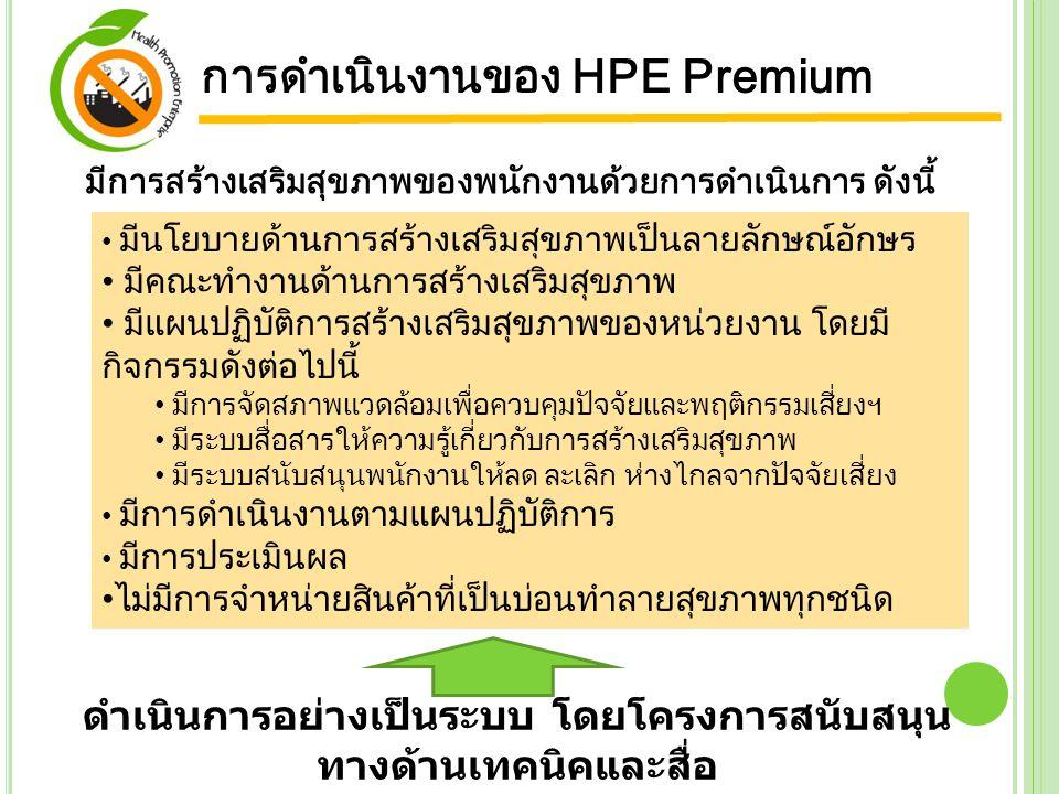 การดำเนินงานของ HPE Premium