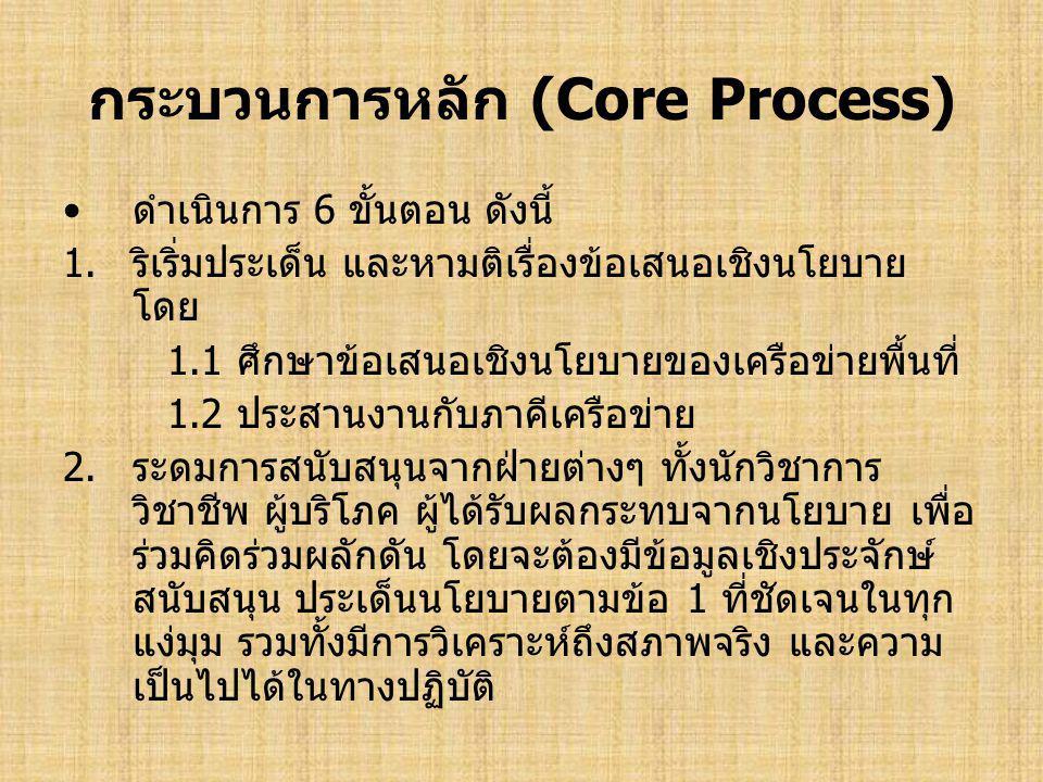 กระบวนการหลัก (Core Process)