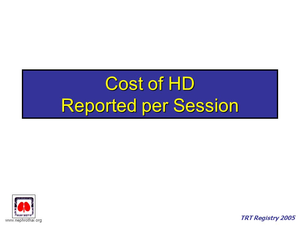 Cost of HD Reported per Session